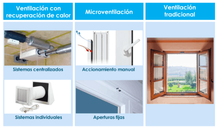 sistemas-ventilacion-como-ventilar