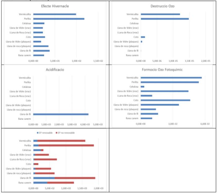 grafico-valores-cubierta-inclinada