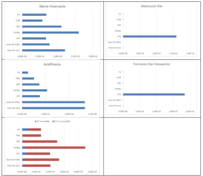 grafico-valores-cubierta-plana