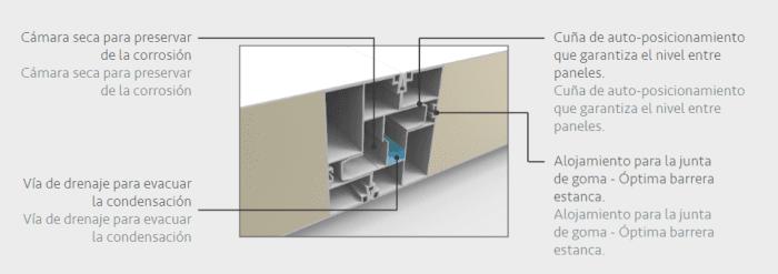 caracteristicas-tecnicas-paneles-speed-dry
