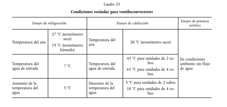 condiciones-estandar-ventiloconvectores