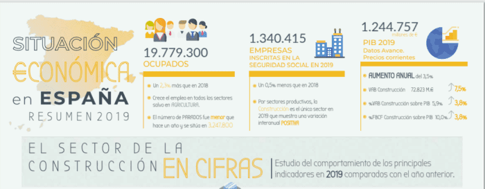 infografia-cifras-sector-construccion-2019