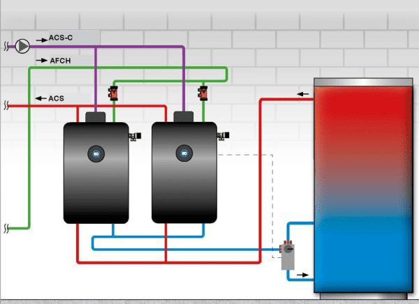 kit-circulacion-agua-potable-oventrop