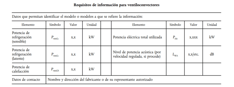 requisitos-informacion-ventiloconvectores