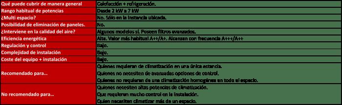 aire-acondicionado-domestico-criterios