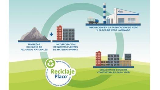 La economía circular como clave para garantizar la sostenibilidad y el confort