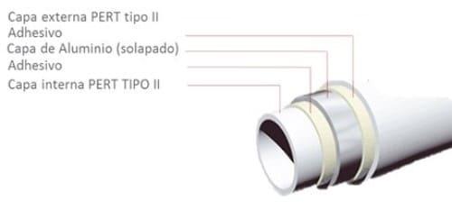 detalle-tuberia-multicapa