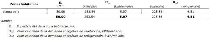 Cálculo demanda energética sin voladizos