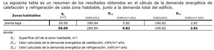 demanda energética con voladizo de 100 cm