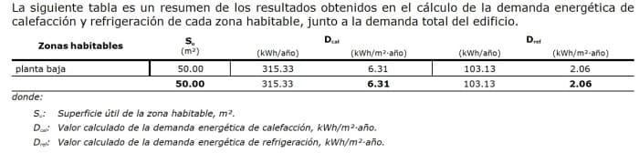 demanda energética con voladizo de 125 cm