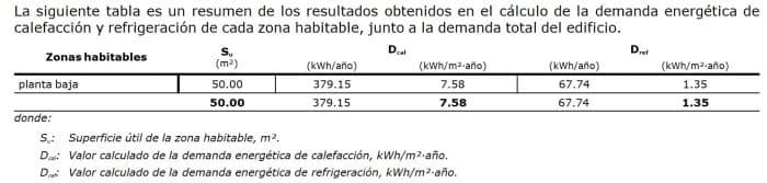 demanda energética con voladizo de 175 cm