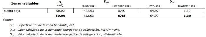 demanda energética con voladizo 200 cm