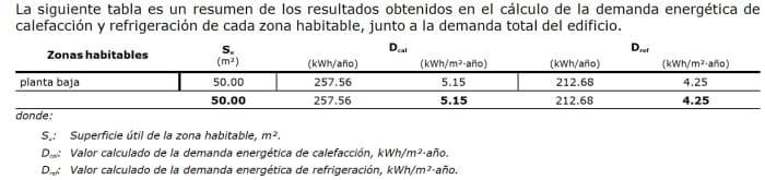 demanda energética con voladizo de 50cm