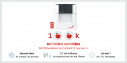 zehnder-cien-mil-unidades-vendidas