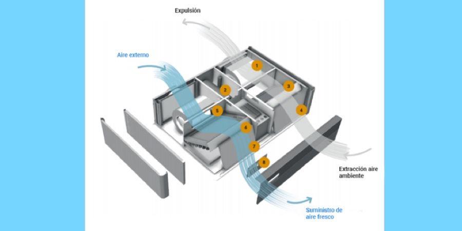krh2-clean-air-giacomini