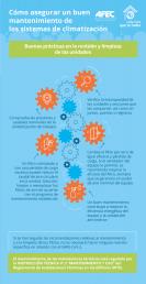 infografía mantenimiento sistemas de climatización