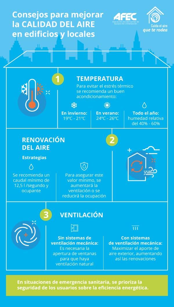 mejorar la calidad del aire Infografía