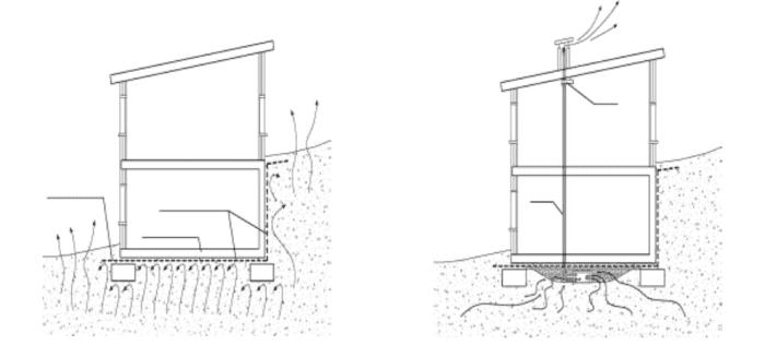 sistemas de barrera contra gas radón