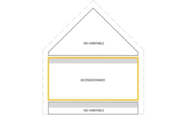 ejemplo-distribucion-vivienda-unifamiliar