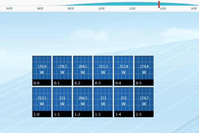 pantalla acceso datos microinversor