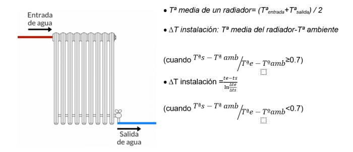 calculo emision de radiadores