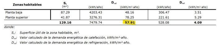 demanda energetica mejora aislamiento