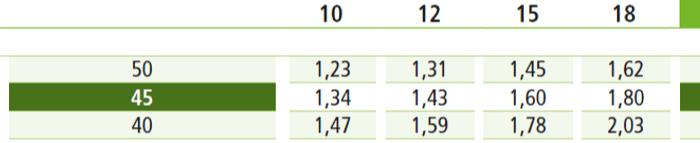 tabla coeficientes kermi