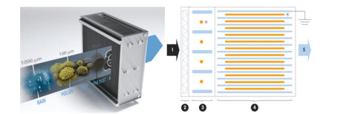 diagrama filtro electronico