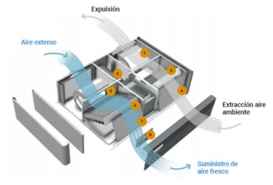 giacomini kh2r clean air horizontal