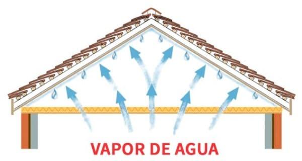 como se forma humedad y condensacion en cubiertas