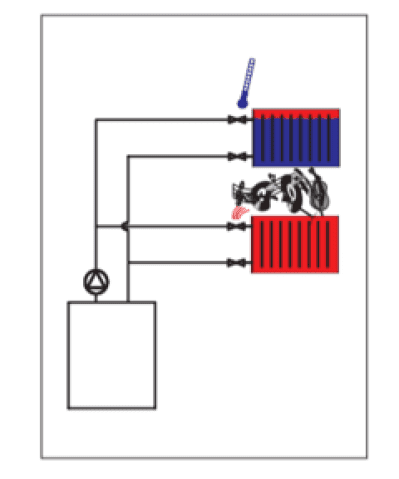 esquema problemas sistema calefaccion radiadores
