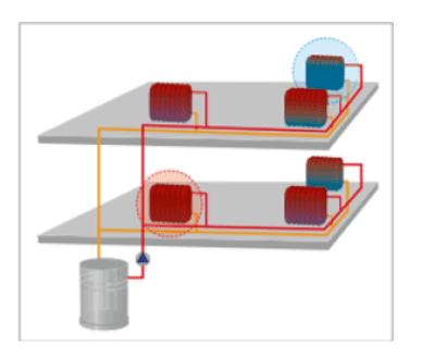 esquema sistema calefaccion con radiadores