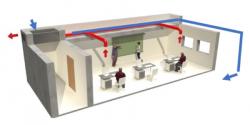 herramienta calculo proyectos ventilacion