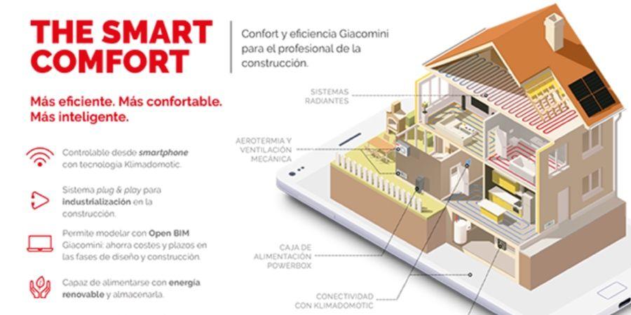 Giacomini llevará su filosofía Smart Comfort a Rebuild 2021
